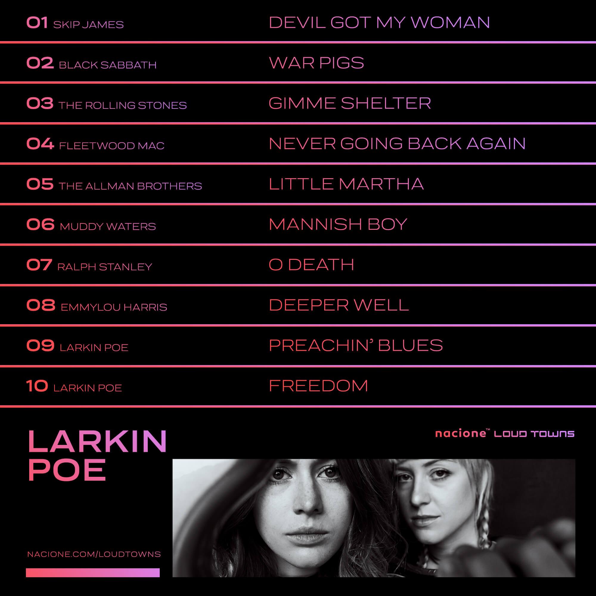 2018 08 Music List