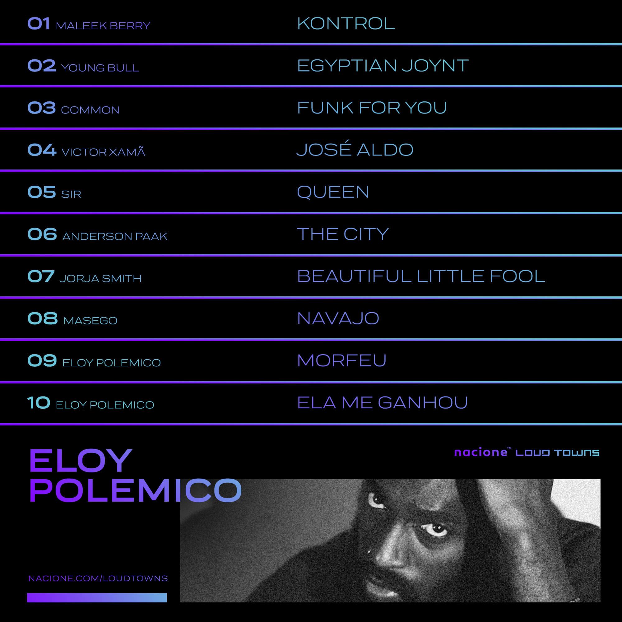 2018 12 Music List Eloy Polemico