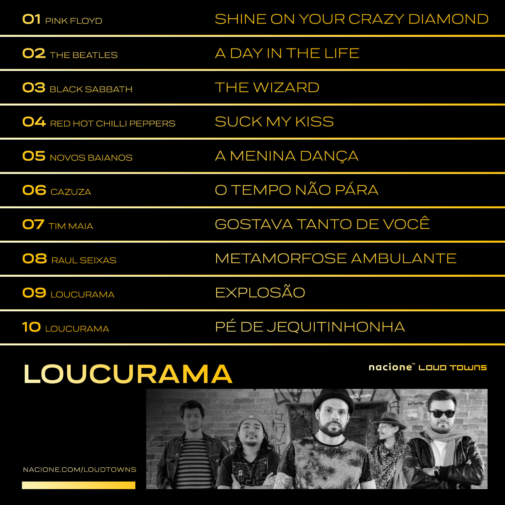 2019 02 Music List