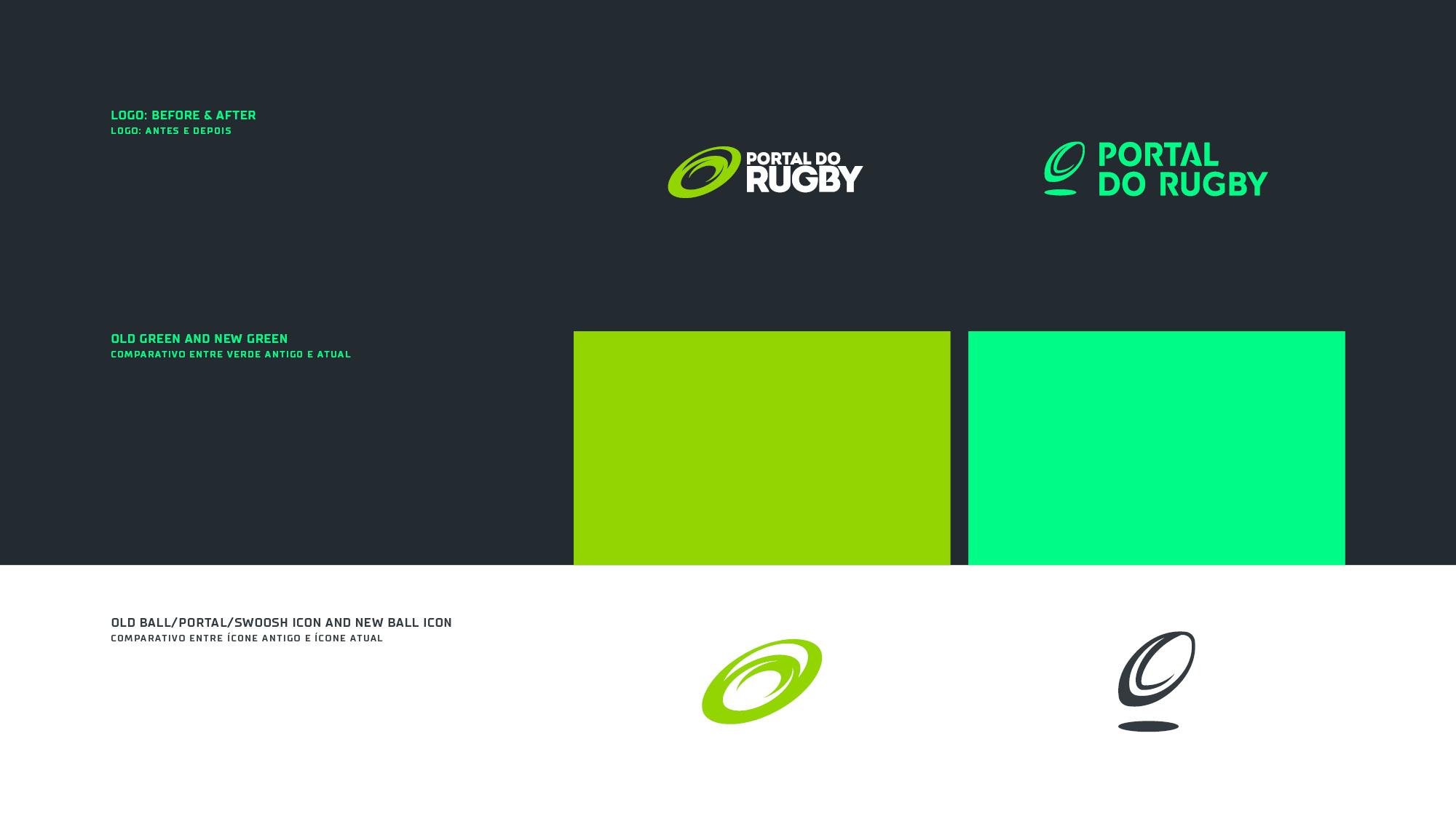 Nacione Branding - Portal do Rugby2