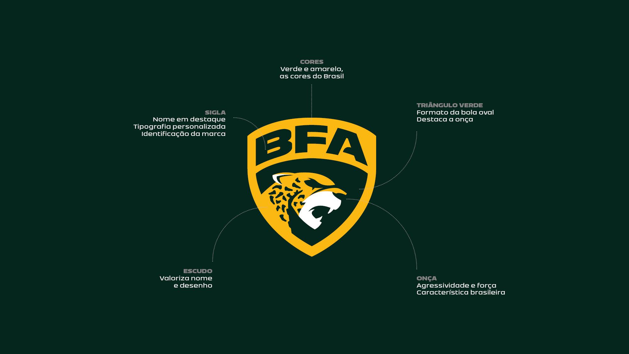 2020-BFA-Brand-Center-Nacione-Branding-Composição