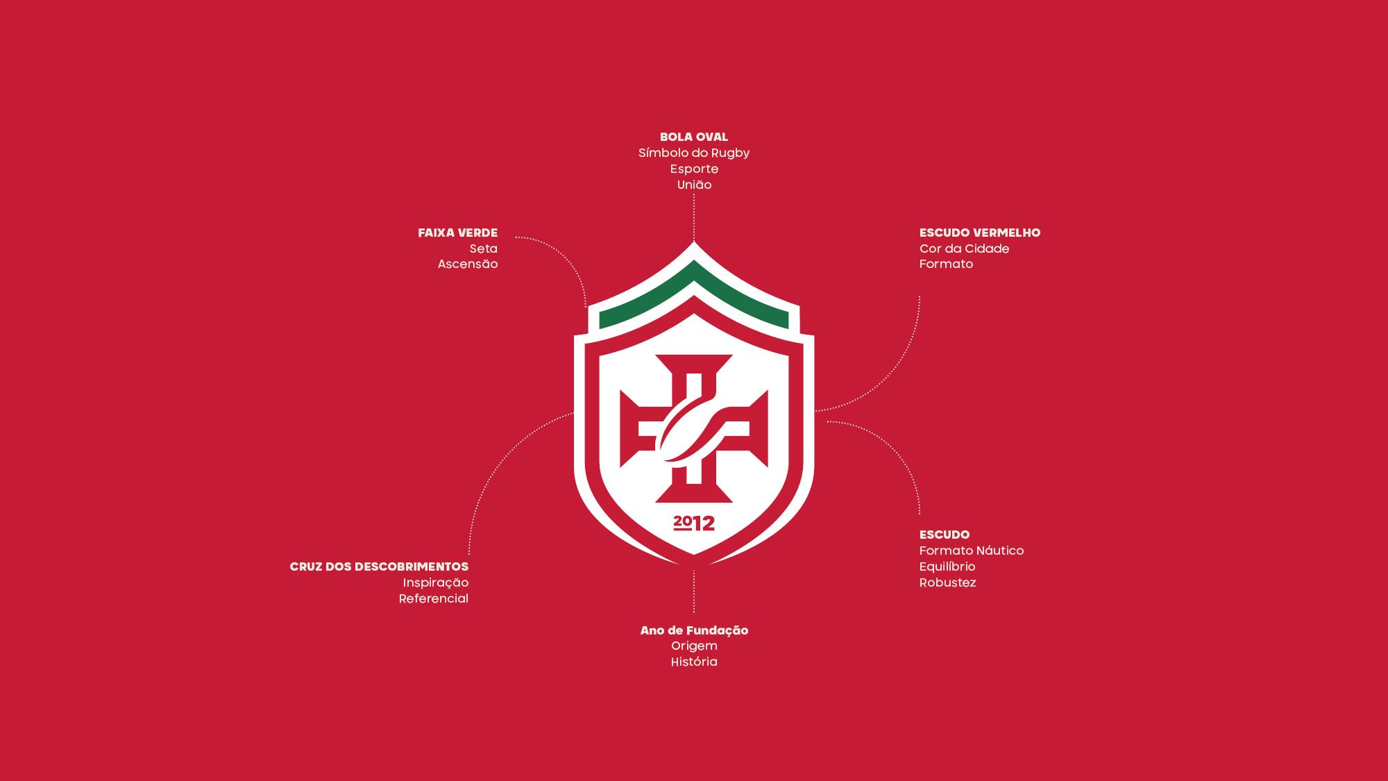 201911-Porto-Seguro-Rugby-Clube-Brand-Launch3